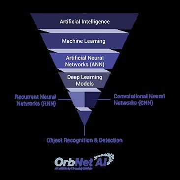 AI-Hierarchial-Diagram-Funnel-no-BG-01-1464x1536-optimized