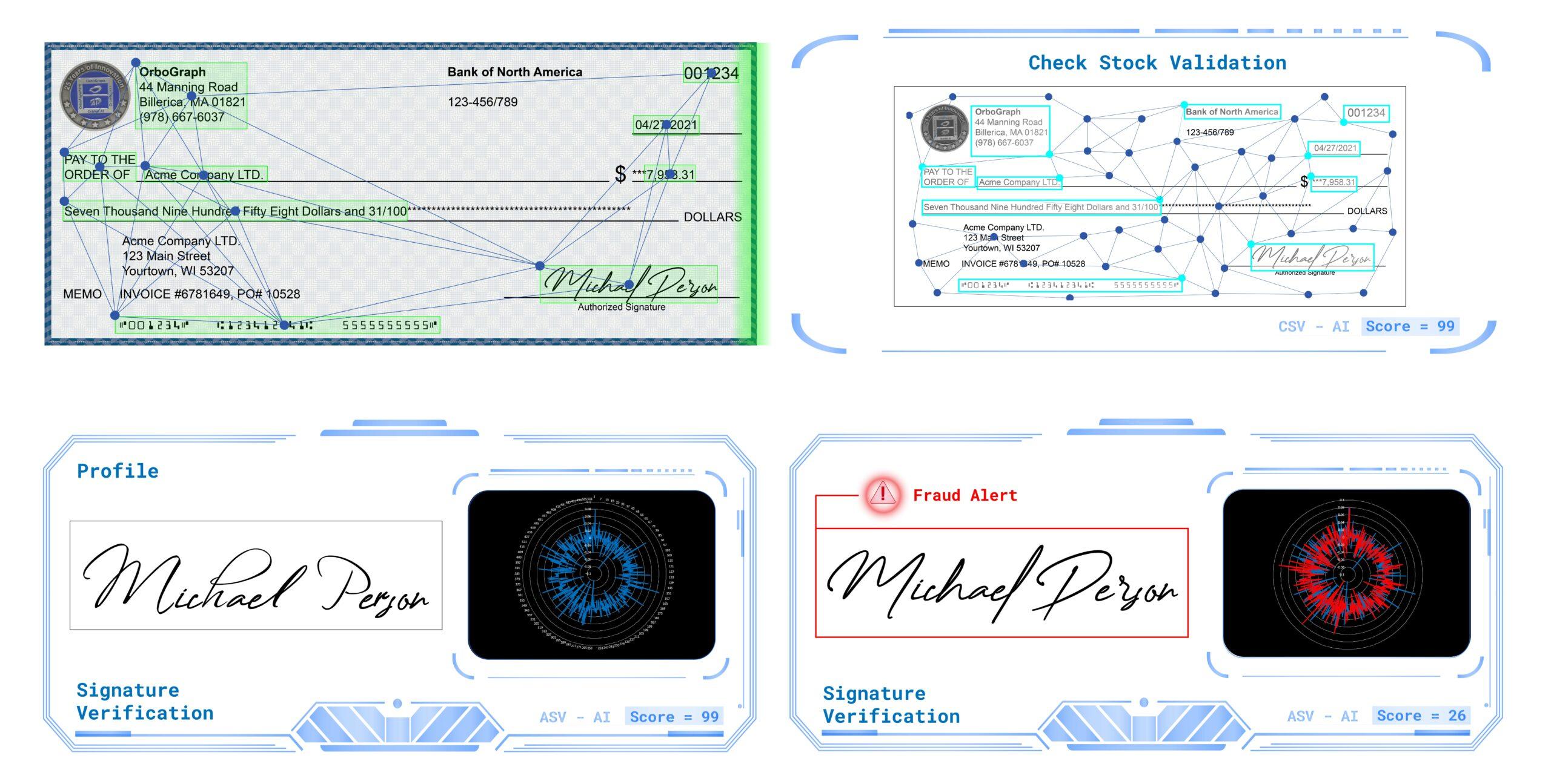 Check Fraud Platform Review with checks for hero FINAL web-01